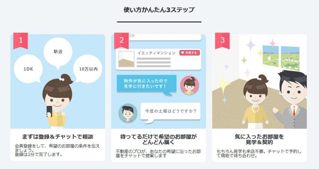 インターネット不動産ietty(イエッティ) オンラインチャット型サイト・アプリで部屋探し